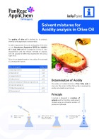 IP-026 - Solvent Mixtures for Acidity Analysis in Olive Oil